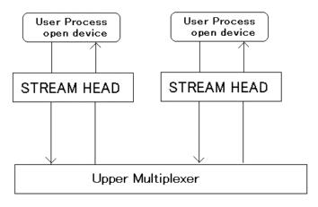 upper_multiplexer.png
